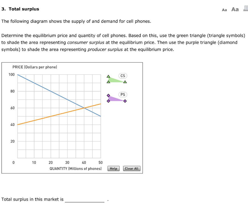 Solved 3 Total Surplus Aa Aa The Following Diagram Shows