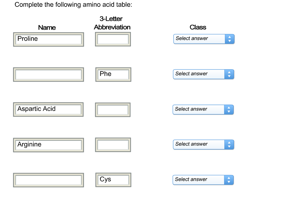 Brilliant Solved Complete The Following Amino Acid Table Chegg Com Download Free Architecture Designs Embacsunscenecom