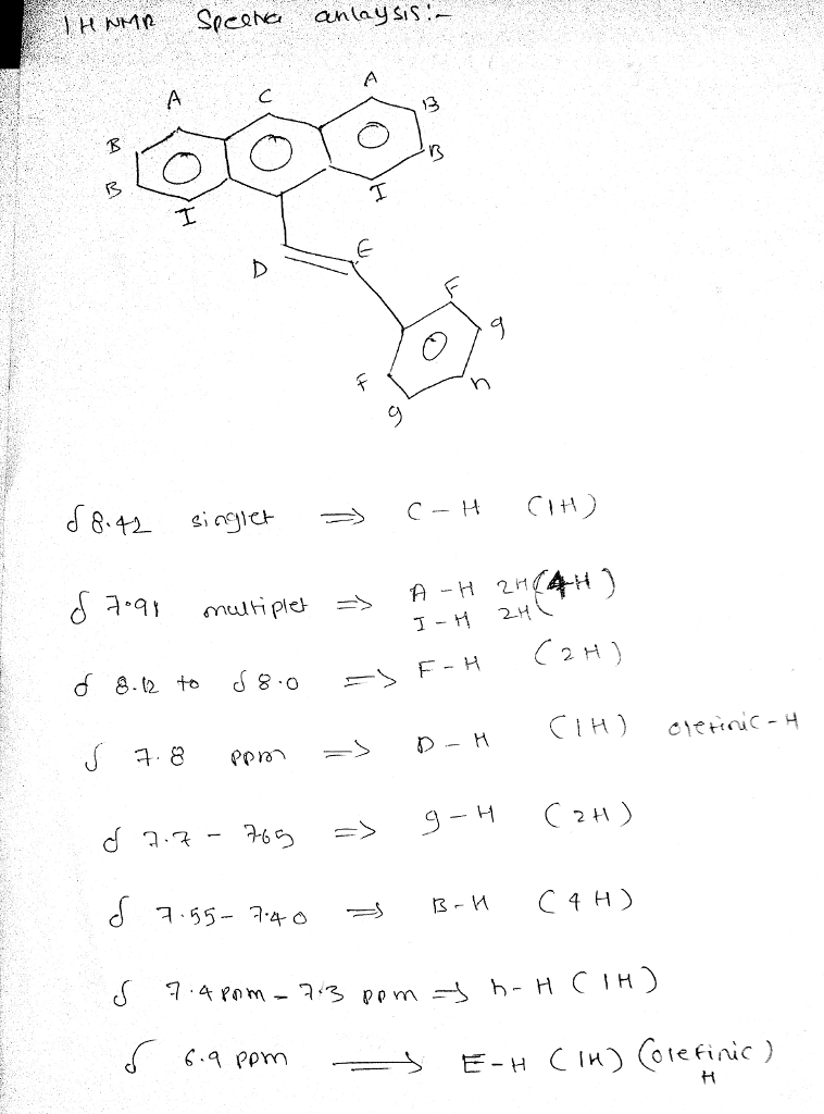 Please Help Me Label The Peaks For Both HNMR And CNMR Of Trans 9 2 Phenylethenyl Anthracene