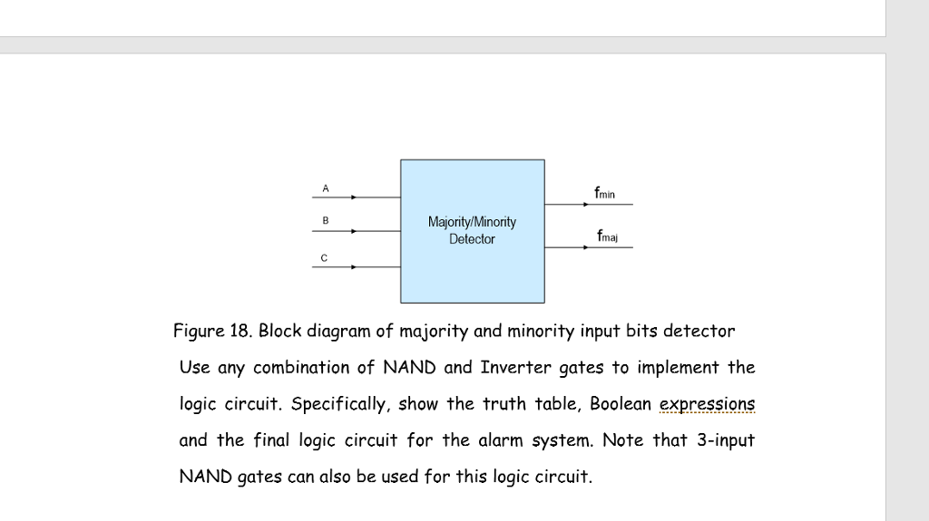 fmin majority/iminority detector fmaj figure 18  block diagram of majority  and minority input