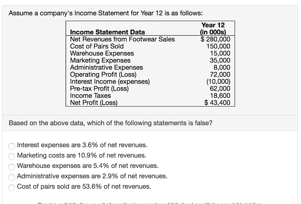 assume a companys income statement for year 12