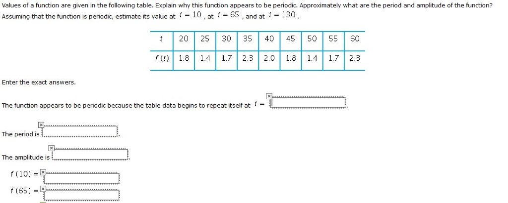 Solved Values Of A Function Are Given In The Following Ta