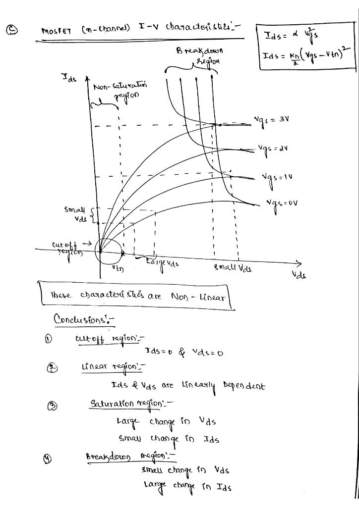 Igbt Circuit Diagram