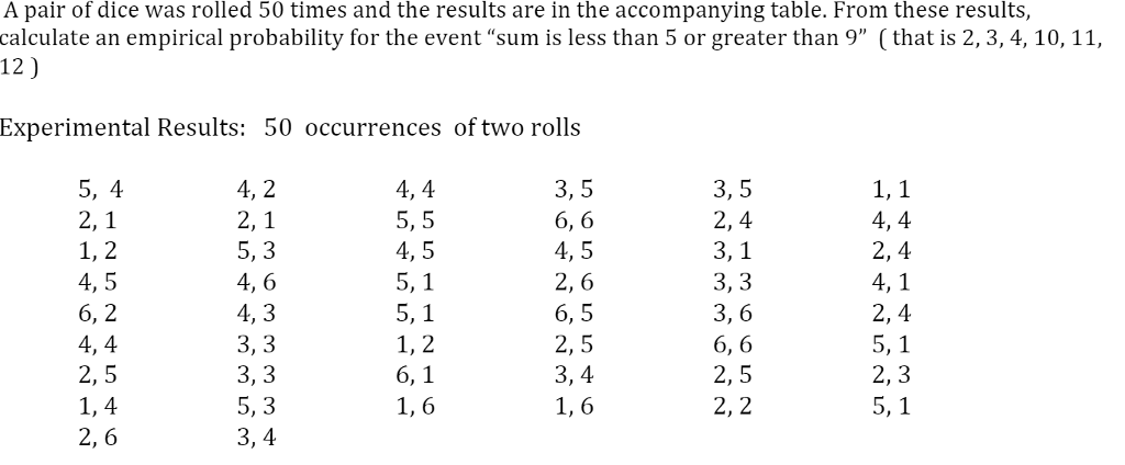 4563501dee20 A pair of dice was rolled 50 times and the results are in the accompanying  table