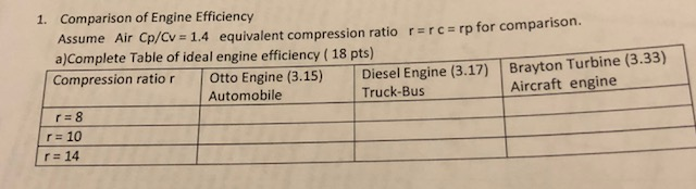 Solved: 1  Comparison Of Engine Efficiency Assume Air Cp/C