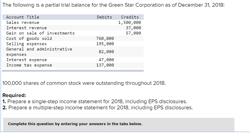 Accounting archive december 11 2017 chegg the following is a partial trial balance for the green star corporation as of december 31 fandeluxe Images