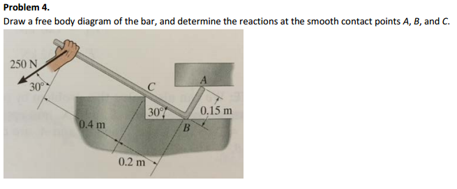Solved Draw A Free Body Diagram Of The Bar And Determine