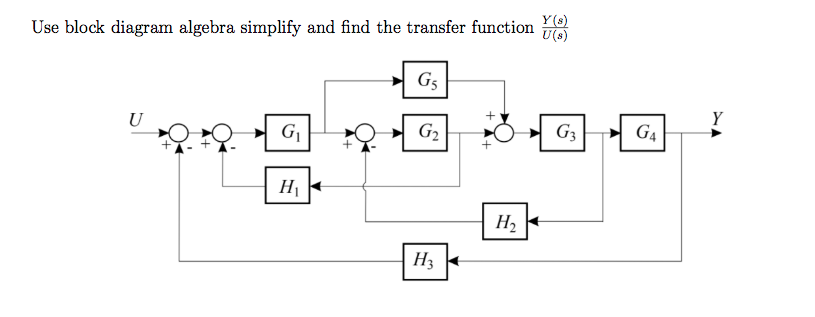 Solved Use Block Diagram Algebra Simplify And Find The Tr