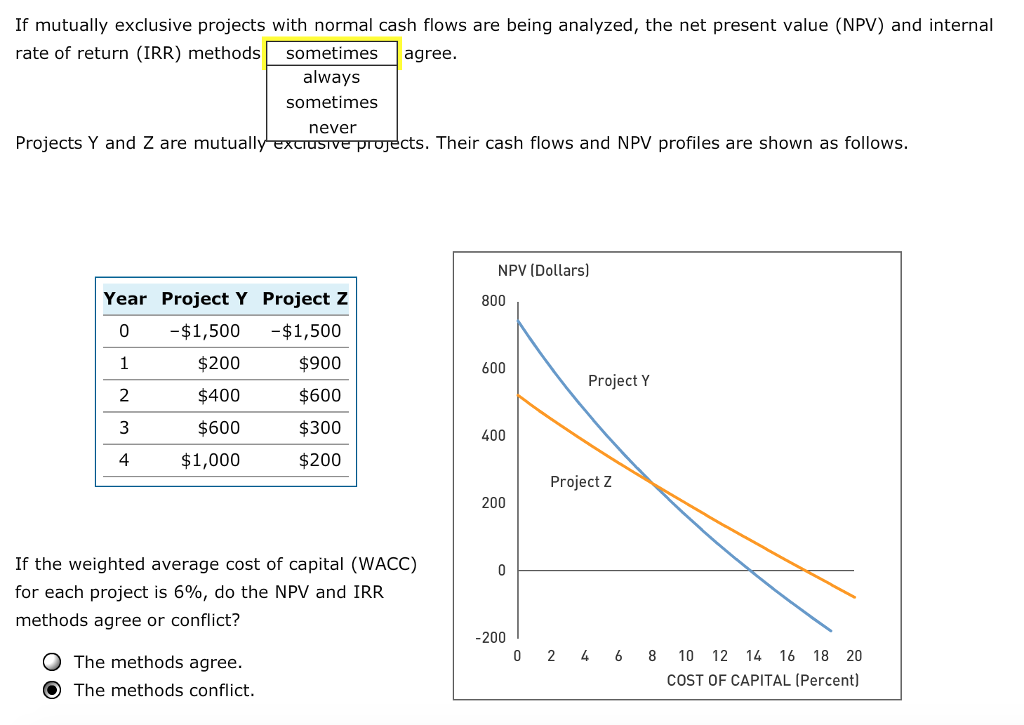 net present value and project The net present value (npv) forecast forms core of the business case on majority of projects the author explains when and how the npv model approach can be integrated with the risk management process.