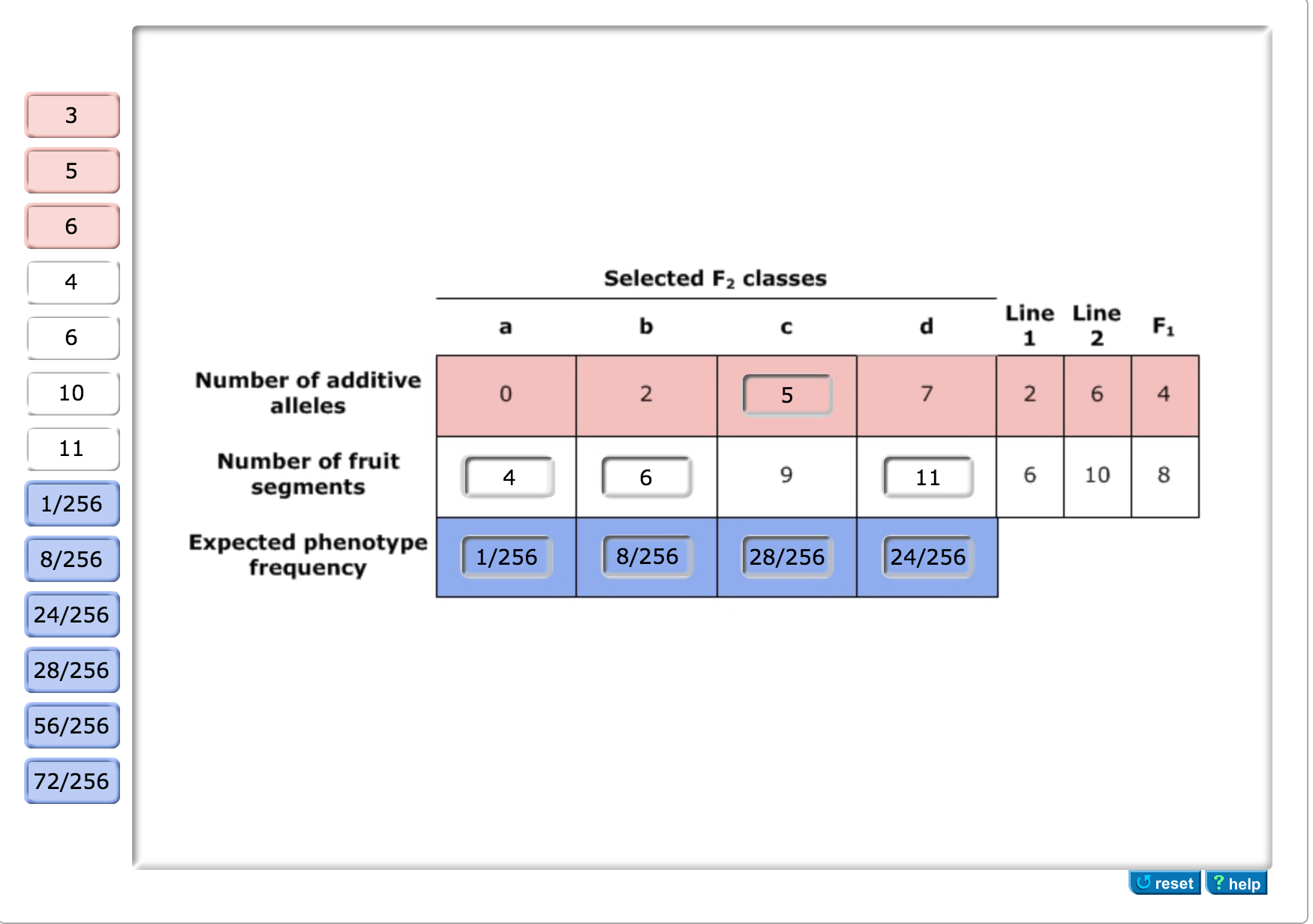 an analysis of the formation of pedigree in a family Patient information two families with an autosomal dominant inheritance pattern of ad were analyzed, and a pedigree chart is shown in figure 1the 3 patients with ad sequenced in family 1 had reported ages at onset of 56, 70–75, and 71–77 years.