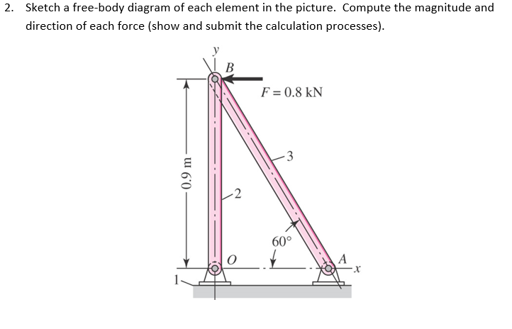 Solved sketch a free body diagram of each element in the question sketch a free body diagram of each element in the picture compute the magnitude and direction of ccuart Image collections