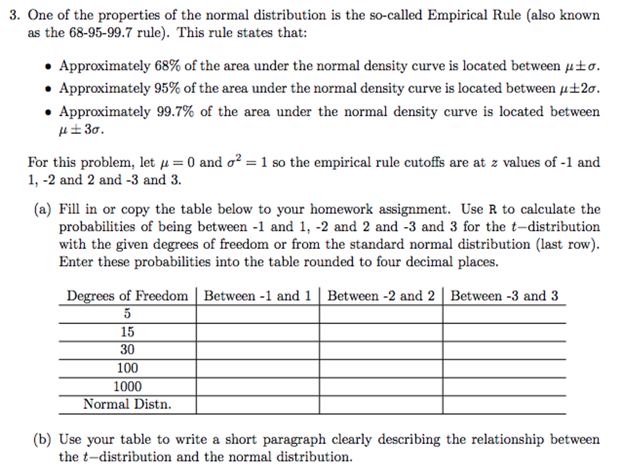 One Of The Properties Of The Normal Distribution I