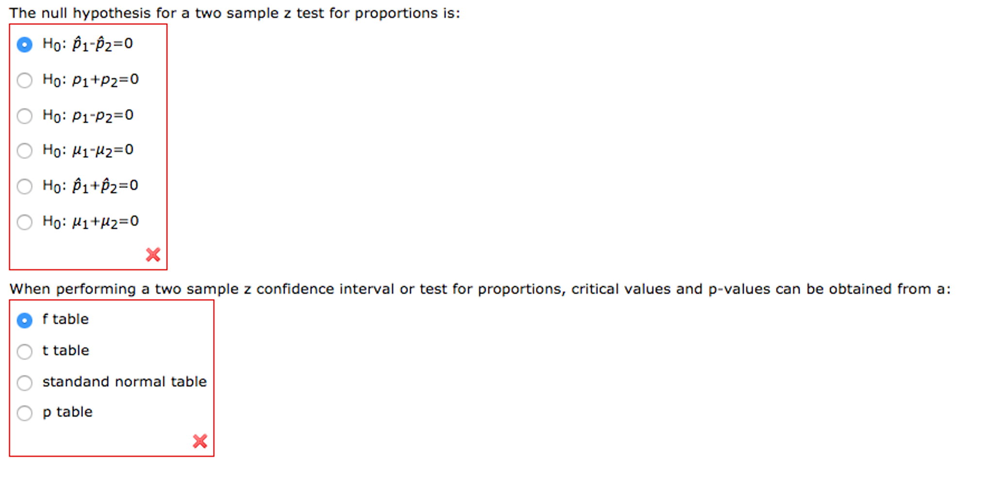 The null hypothesis for a two sample z test for   Chegg.com