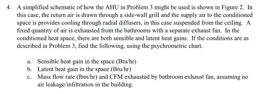 Solved: 4. A Simplified Schematic Of How The AHU In Proble ... on