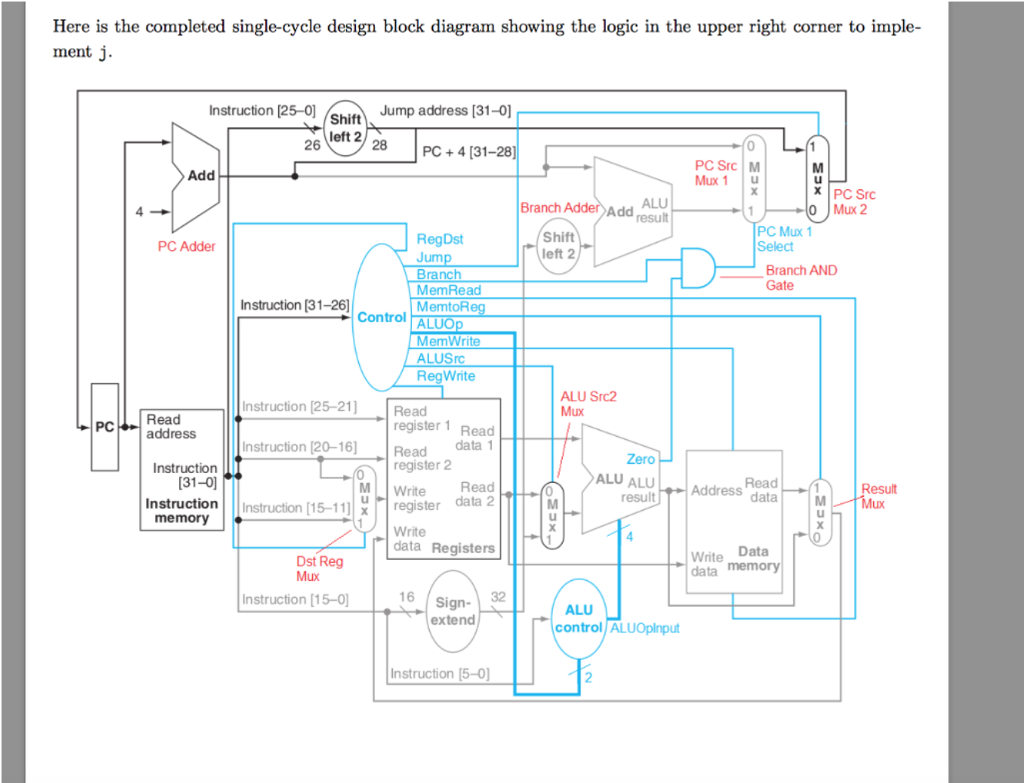 Here Is The Completed Single Cycle Design Block Di How To Read A Logic Diagram Showing In Upper