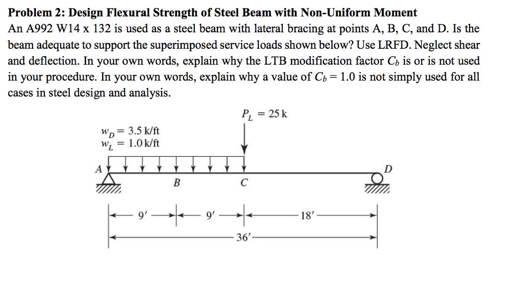 Solved: Problem 2: Design Flexural Strength Of Steel Beam