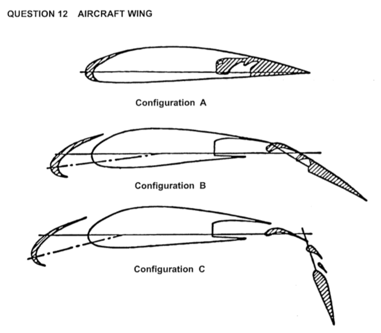 The Attached Diagram Shows An Aircraft Wing In Dif Chegg