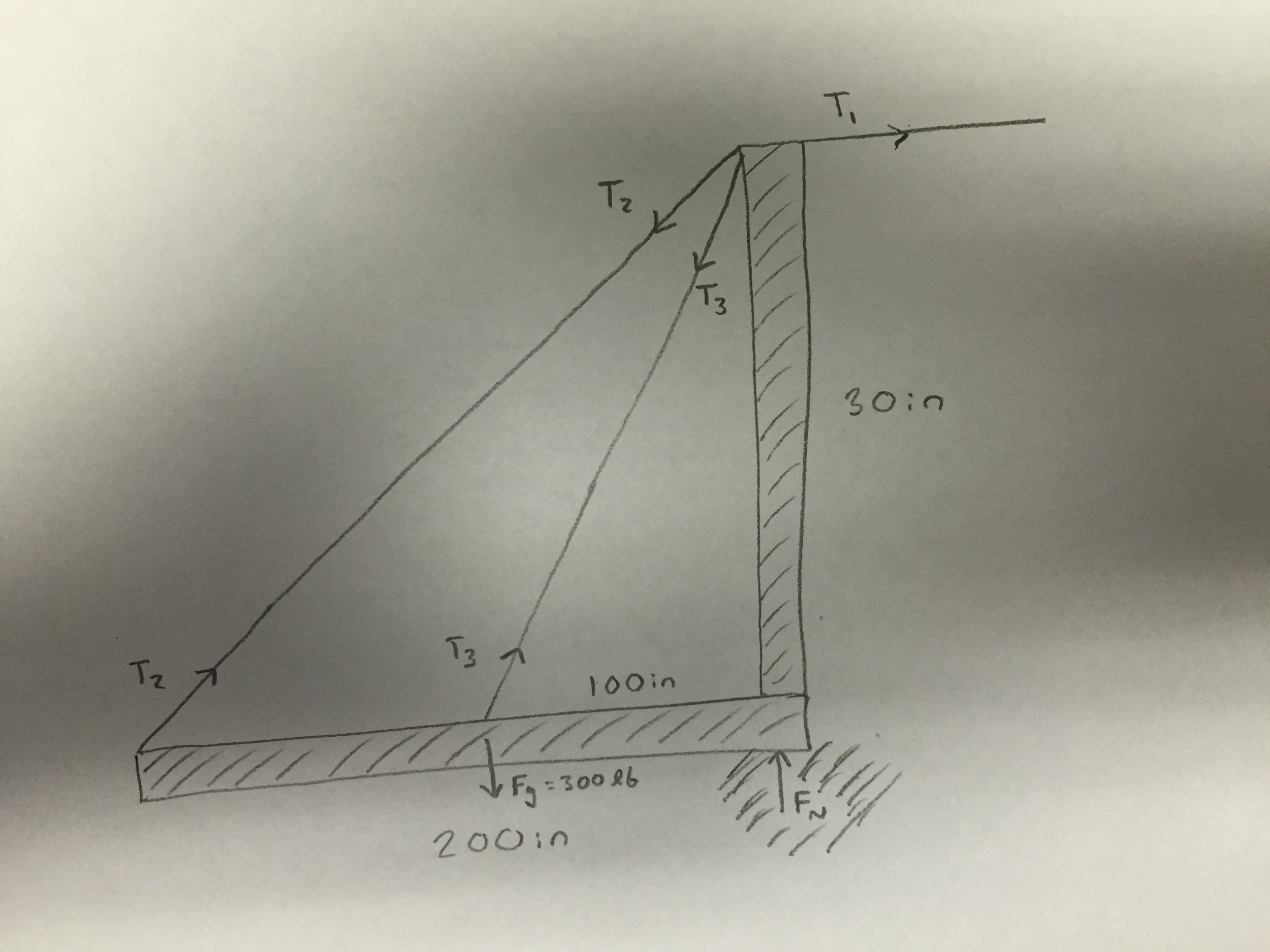 Statics guy wire question. L shape structure is fi