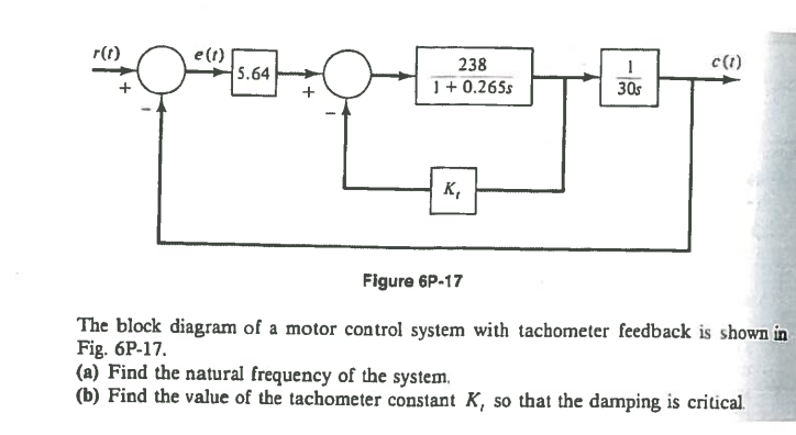 Solved the block diagram of a motor control system with t question the block diagram of a motor control system with tachometer feedback is shown fig 6p 17 find t ccuart Images