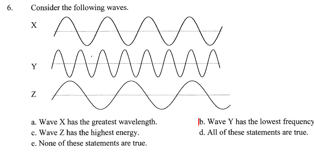 Solved: Consider The Following Waves. A. Wave X Has The Gr ...