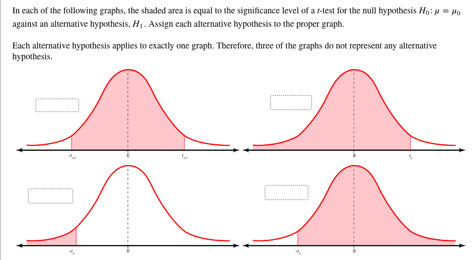 Solved: In Each Of The Following Graphs, The Shaded Area I