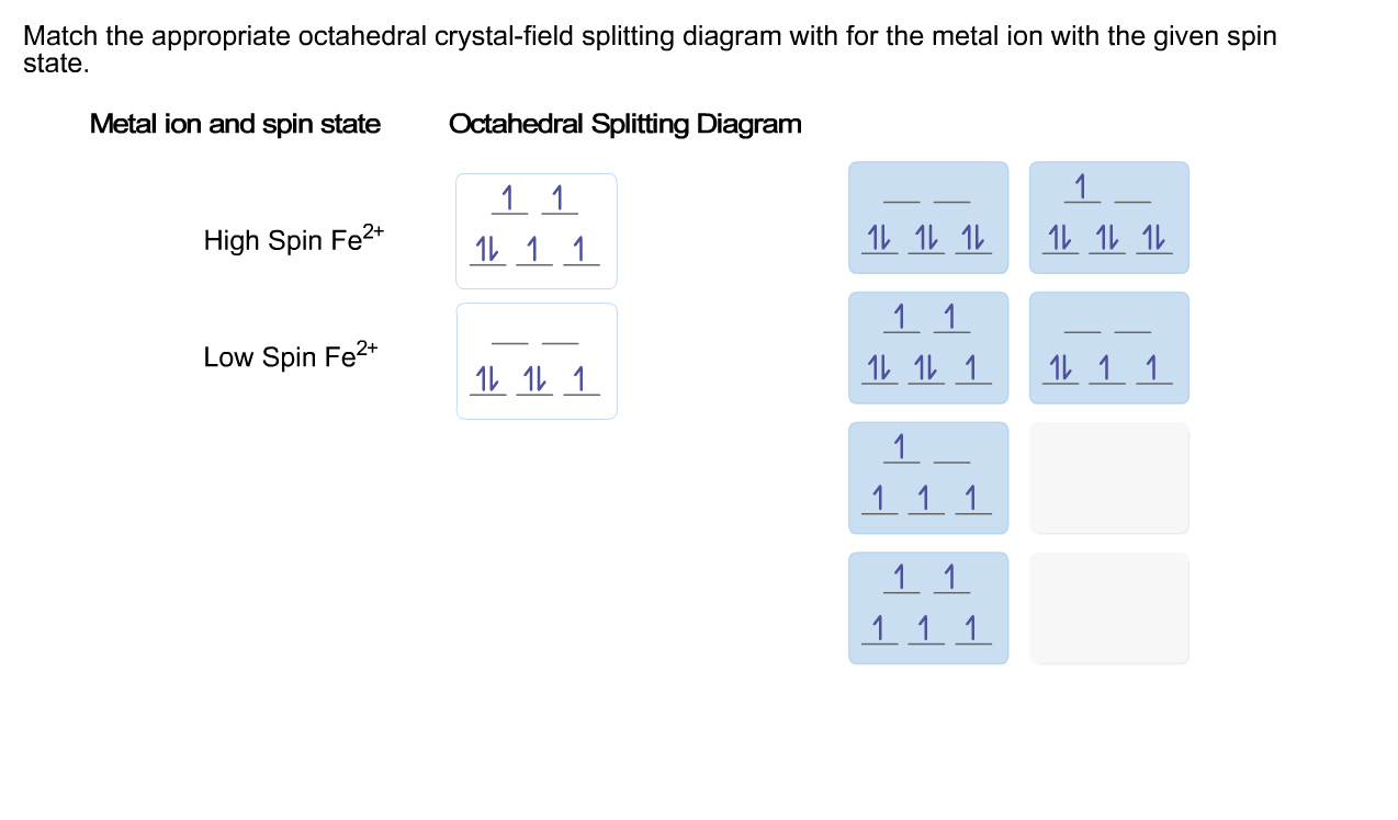 Construct The Octahedral Crystal Field Splitting Diagram Wiring Diagram