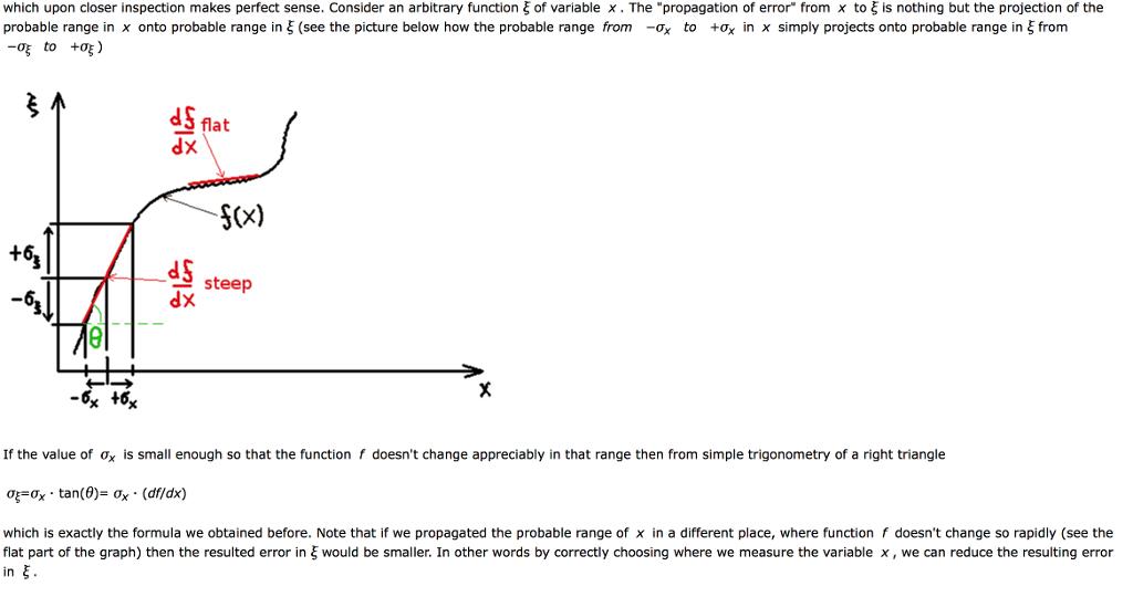 Solved: A More Complex Error Propagation So Far In The Lab