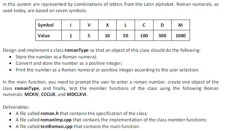 Solved C The Numeric System Represented By Roman Numera