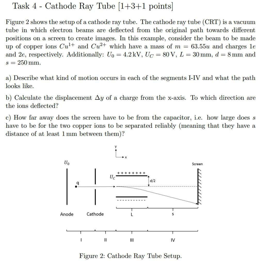 Task 4 Cathode Ray Tube Figure 2 Shows The Setup Crt Question Of A Tubec