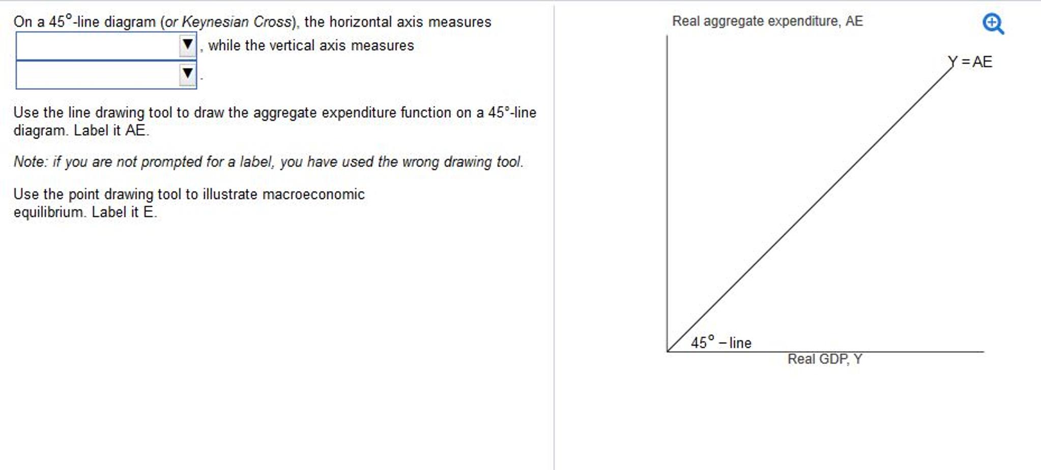 Solved On A 45 Degree Line Diagram Or Keynesian Cross Chegg Com