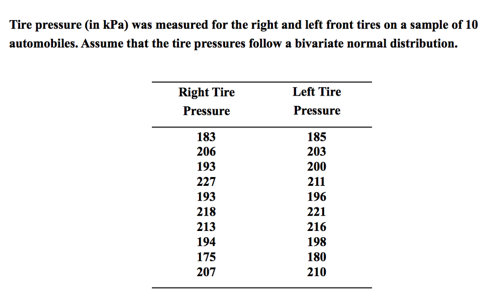 Solved Tire Pressure In Kpa Was Measured For The Right