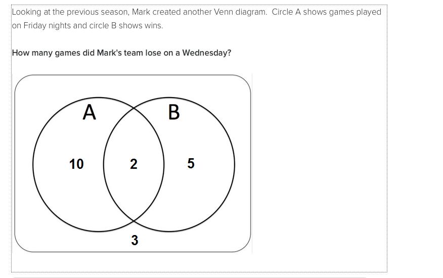 3 Circle Venn Diagram Games Residential Electrical Symbols