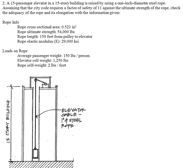 A 15-passenger Elevator In A 15-story Building Is ... | Chegg.com