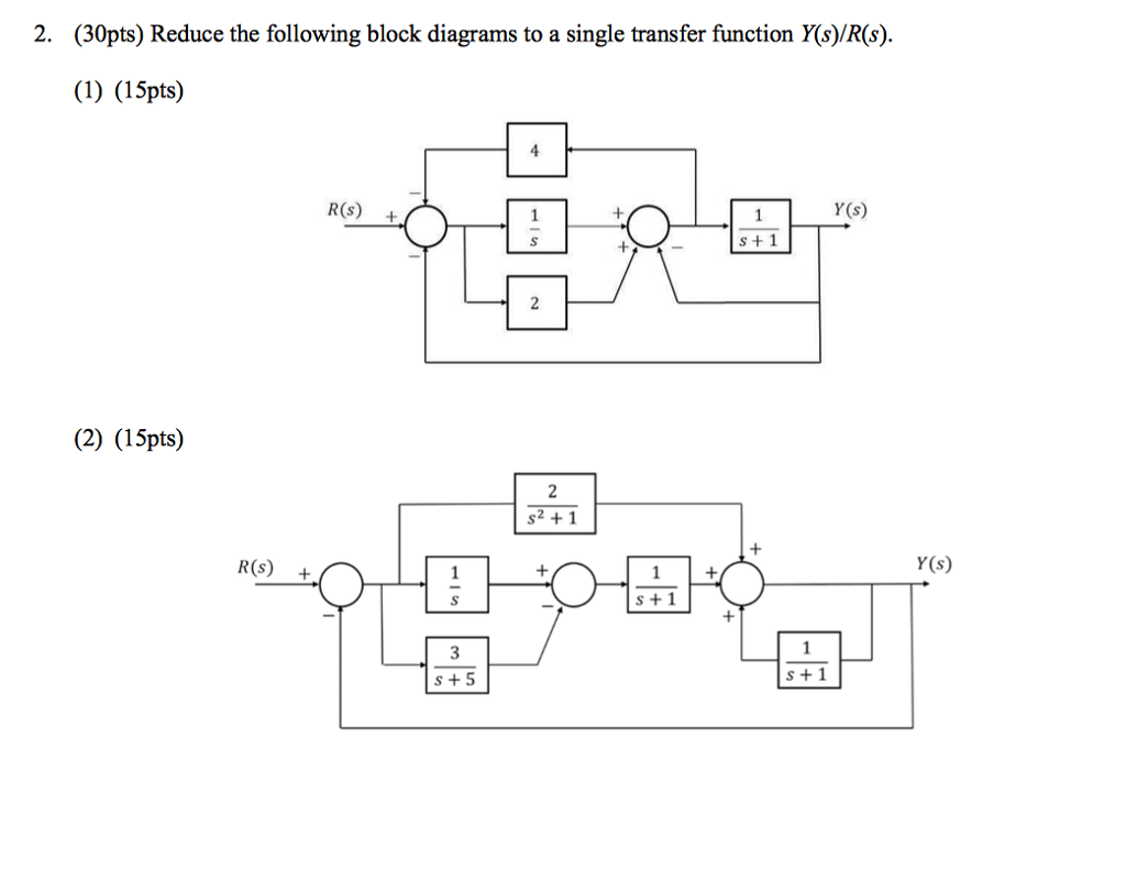 (30pts) Reduce the following block diagrams to a single transfer function Y