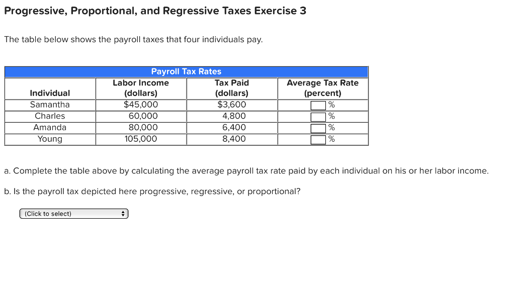 Is Property Taxes Regressive