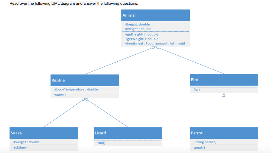 Solved 1 Read Over The Following Uml Diagram And Answer