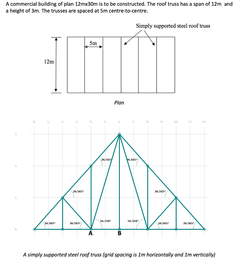 A Commercial Building Of Plan 12mx30m Is To Be Con Roof Truss Diagram Constructed The Has