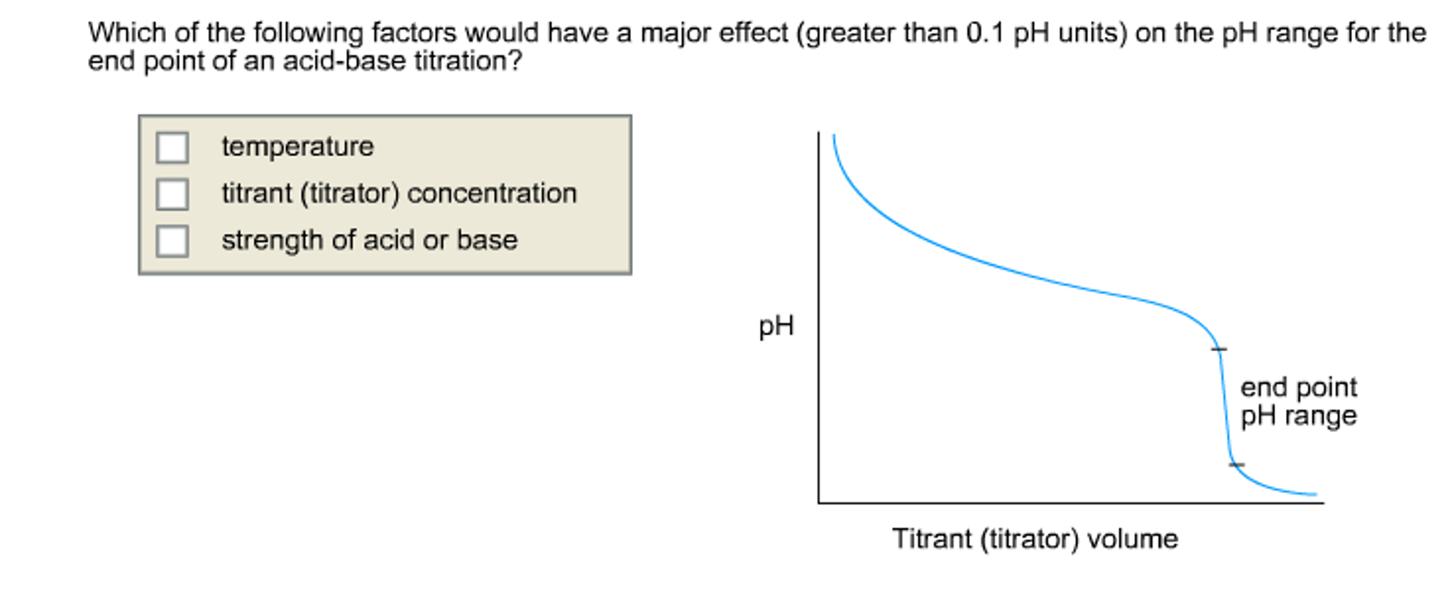 Question: Which of the following factors would have a major effect (greater  than 0.1 pH units) on the pH ra.