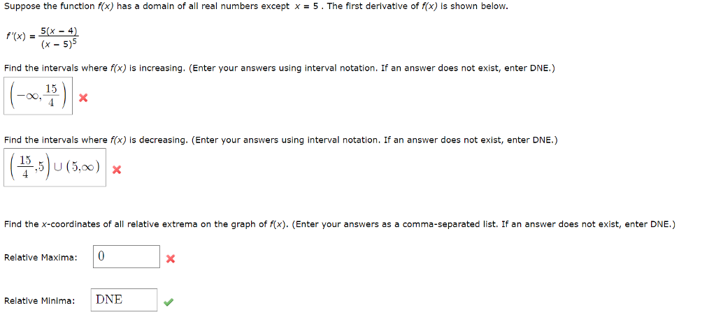 Solved Suppose The Function F X Has A Domain Of All Real Chegg Com