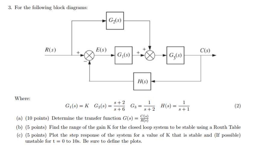 solved 3 for the following block diagrams r s e s c rh chegg com