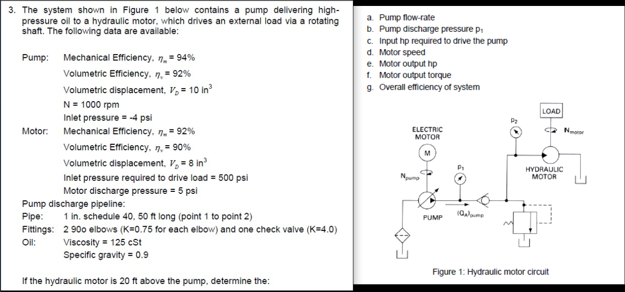 The System Shown In Figure 1 Below Contains A Pump