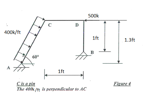 draw the shear and moment diagram of the frame chegg com rh chegg com Common Shear and Moment Diagrams shear force and bending moment diagram for frames