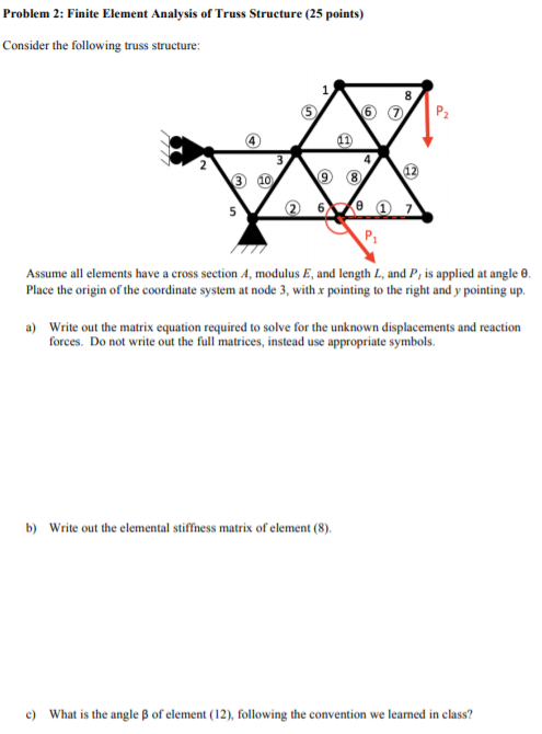 Solved Problem 2 Finite Element Analysis Of Truss Struct