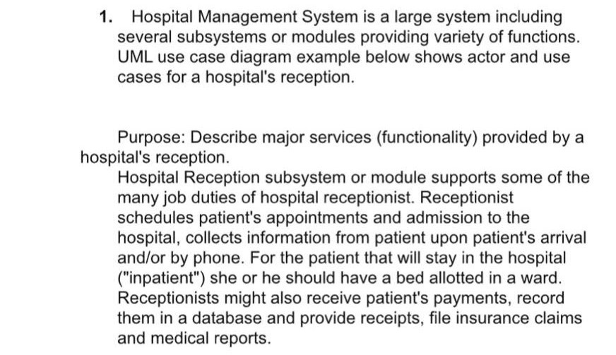 Solved 1 Hospital Management System Is A Large System In