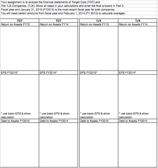 essay topics finance warwickshire