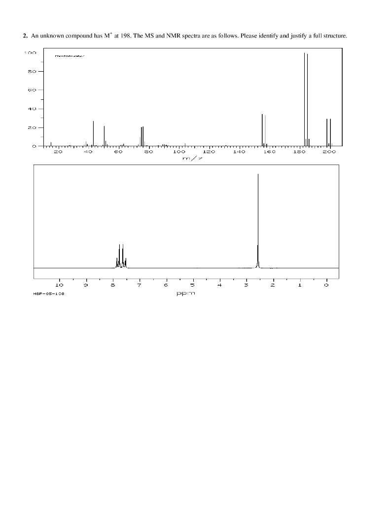 identifying and unknown white compound Unknown white compound lab report major work done in identifying an unknown substance include those done unknown white compound lab report - unknown white.