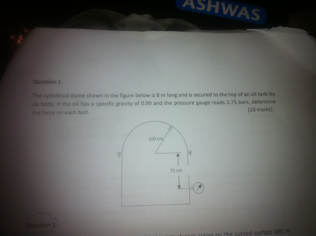 development project proposal template%0A ASHWAS Question   The cylindrical dome shown in the figure below is   m  long and