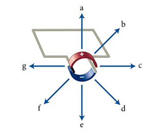 Solved: As The Electric Motor Shown Schematically In (Figu ... on