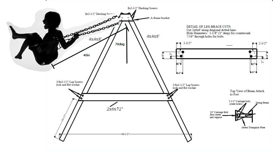 For A Swingset With The Dimensions Shown An 80lb Chegg Com