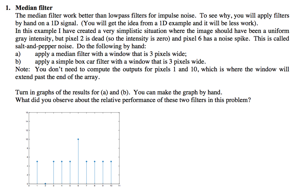Solved: The Median Filter Work Better Than Lowpass Filters
